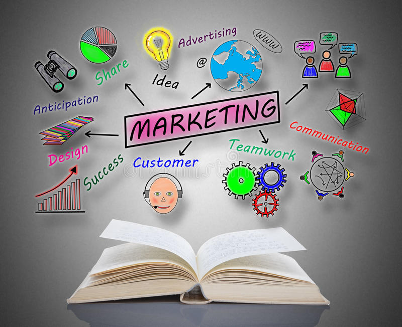 14 Book Marketing Concepts that Lead to Success